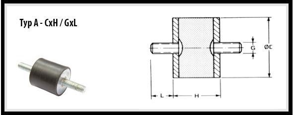 Typ A - Vibrationsdämpare