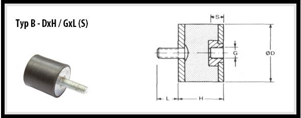 Typ B - Vibrationsdämpare