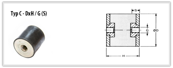 Typ C - Vibrationsdämpare